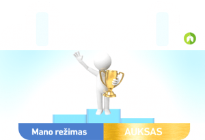 Gynora Žaidimizacija Gamification in Healthcare